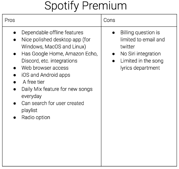 Pros And Cons of Spotify